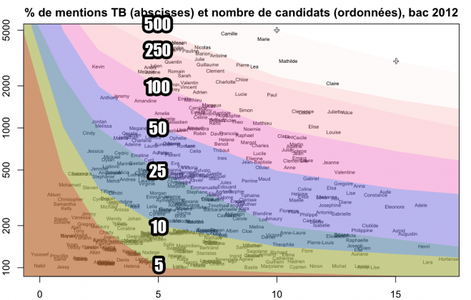 infographie-prenoms-results-bac--659x420